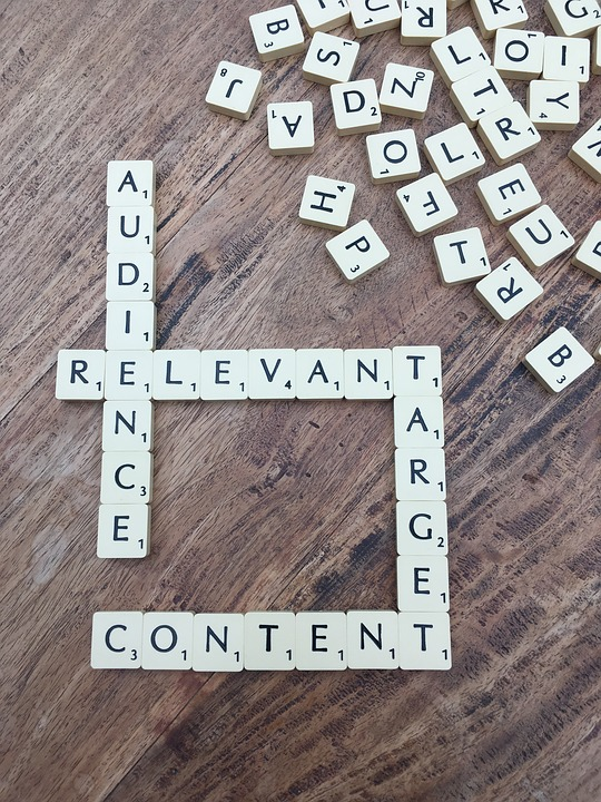 Content And Marketing